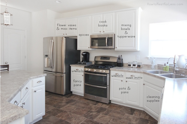 How To Organize Appliances In Kitchen