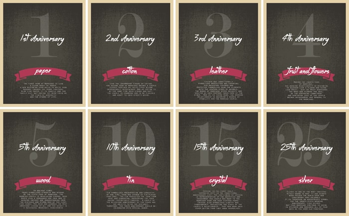 anniversary wine bottle labels
